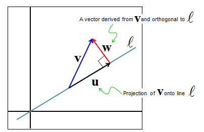 Vector projection using matrix